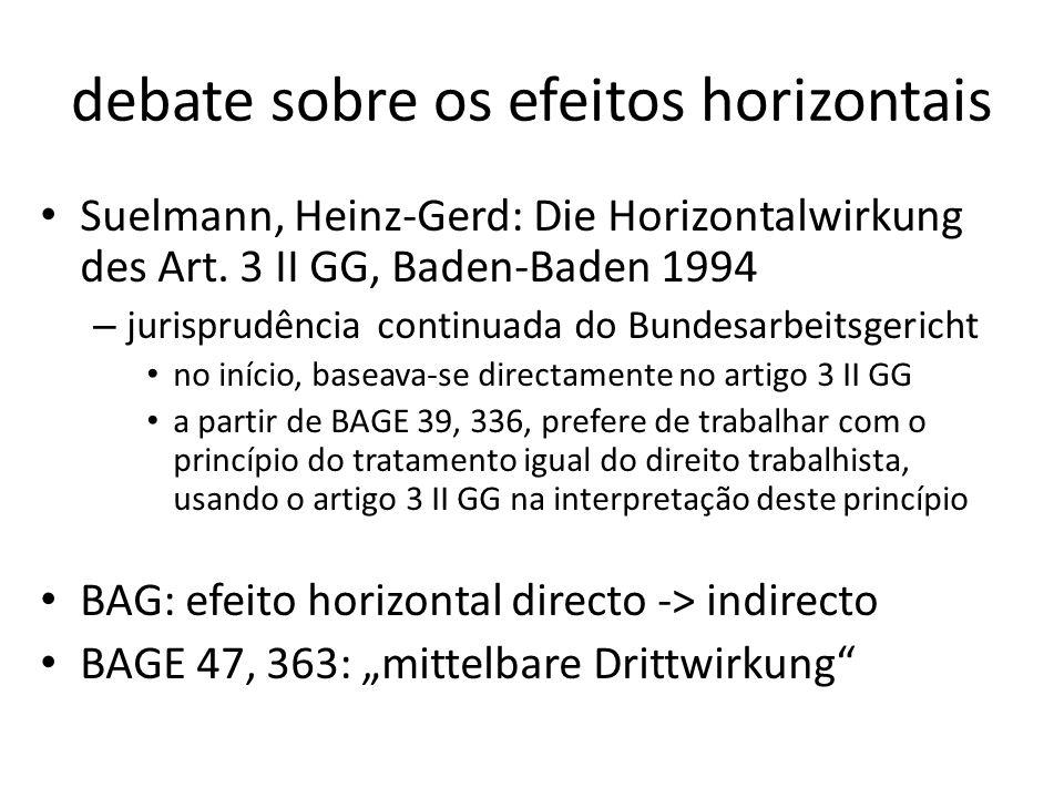 debate sobre os efeitos horizontais Suelmann, Heinz-Gerd: Die Horizontalwirkung des Art. 3 II GG, Baden-Baden 1994 – jurisprudência continuada do Bund
