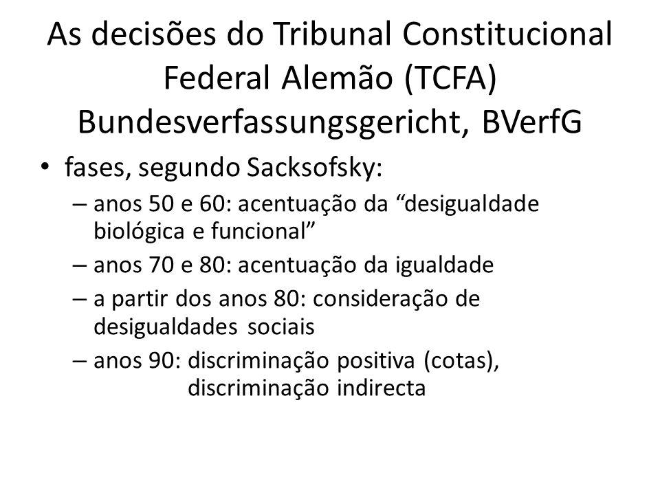 As decisões do Tribunal Constitucional Federal Alemão (TCFA) Bundesverfassungsgericht, BVerfG fases, segundo Sacksofsky: – anos 50 e 60: acentuação da