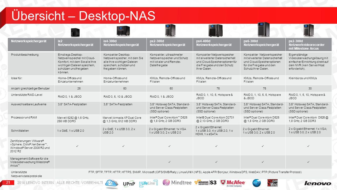 21 Netzwerkspeichergerätix2 Netzwerkspeichergerät ix4-300d Netzwerkspeichergerät px2-300d Netzwerkspeichergerät px4-400d Netzwerkspeichergerät px6-300