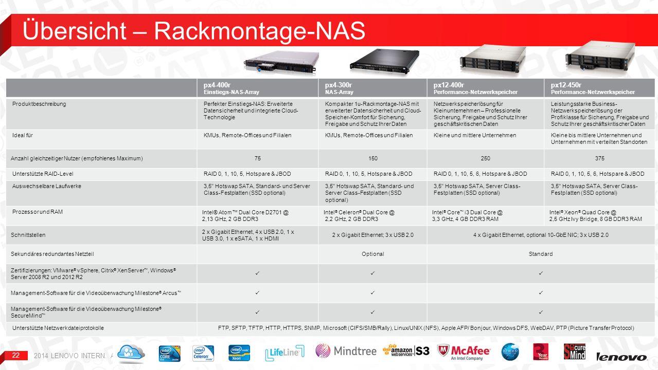 22 px4-400r Einstiegs-NAS-Array px4-300r NAS-Array px12-400r Performance-Netzwerkspeicher px12-450r Performance-Netzwerkspeicher ProduktbeschreibungPe