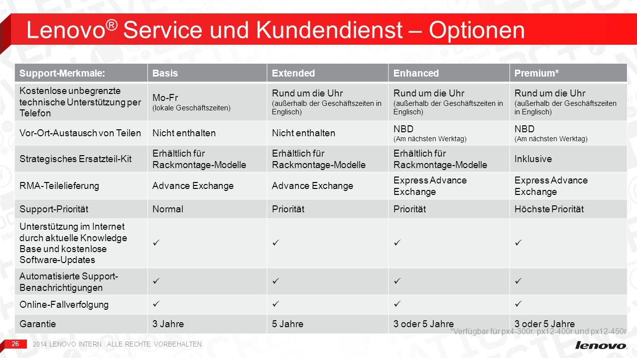 26 Support-Merkmale:BasisExtendedEnhancedPremium* Kostenlose unbegrenzte technische Unterstützung per Telefon Mo-Fr (lokale Geschäftszeiten) Rund um d