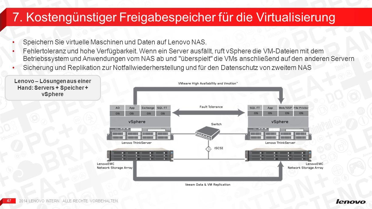47 Speichern Sie virtuelle Maschinen und Daten auf Lenovo NAS. Fehlertoleranz und hohe Verfügbarkeit. Wenn ein Server ausfällt, ruft vSphere die VM-Da