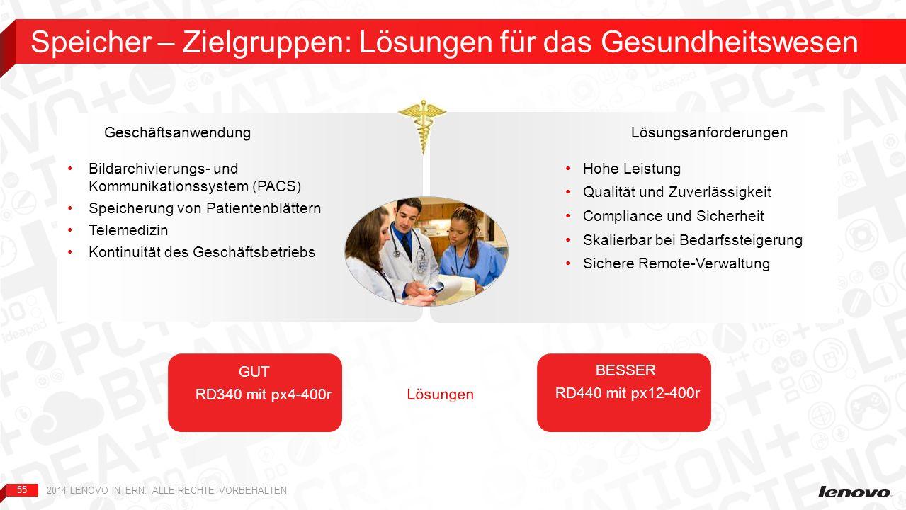 55 Speicher – Zielgruppen: Lösungen für das Gesundheitswesen 2014 LENOVO INTERN. ALLE RECHTE VORBEHALTEN. Hohe Leistung Qualität und Zuverlässigkeit C