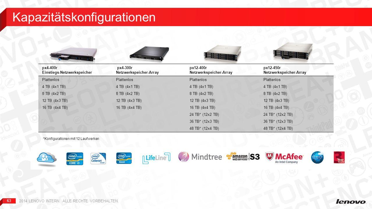 63 Kapazitätskonfigurationen 2014 LENOVO INTERN. ALLE RECHTE VORBEHALTEN. *Konfigurationen mit 12 Laufwerken px4-400r Einstiegs-Netzwerkspeicher px4-3