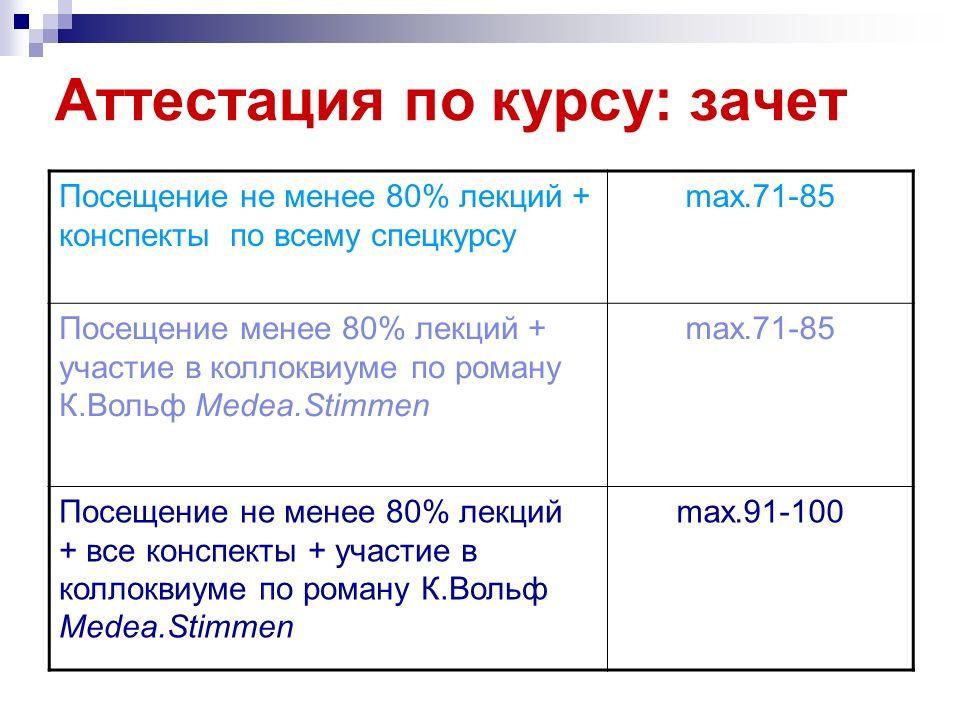 Логин: narrativ2010@rambler.ru Пароль: valandr2010