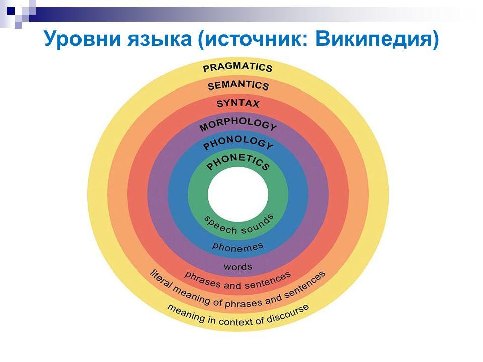 Уровни языка (источник: Википедия)