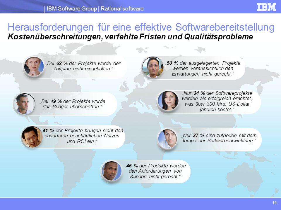 IBM Software Group | Rational software 14 Herausforderungen für eine effektive Softwarebereitstellung Kostenüberschreitungen, verfehlte Fristen und Qu