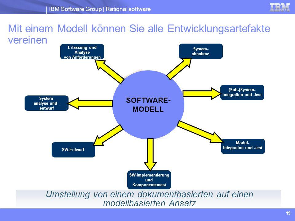 IBM Software Group | Rational software 19 Mit einem Modell können Sie alle Entwicklungsartefakte vereinen Erfassung und Analyse von Anforderungen Syst