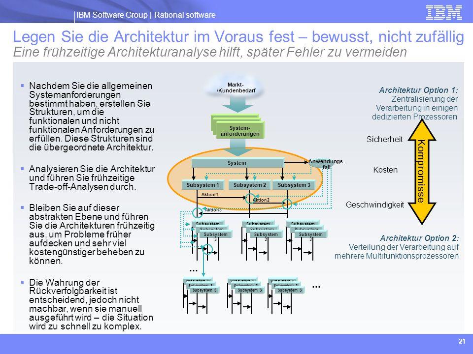IBM Software Group | Rational software 21 Legen Sie die Architektur im Voraus fest – bewusst, nicht zufällig Eine frühzeitige Architekturanalyse hilft