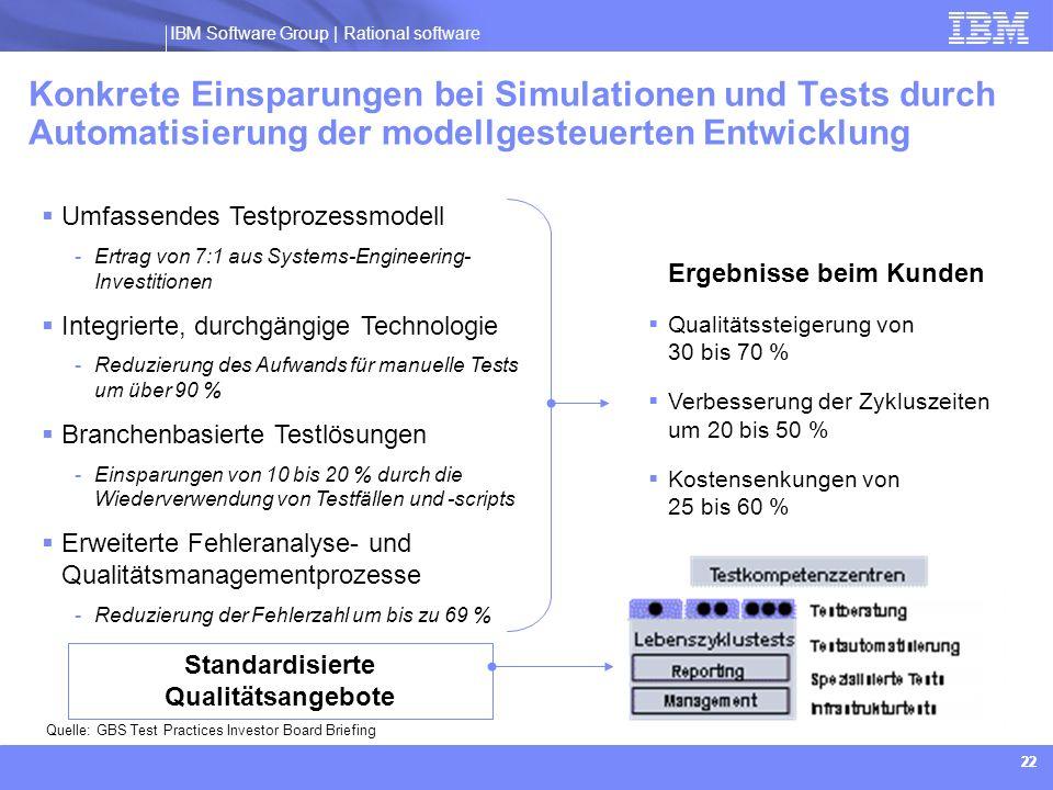 IBM Software Group | Rational software 22 Ergebnisse beim Kunden Qualitätssteigerung von 30 bis 70 % Verbesserung der Zykluszeiten um 20 bis 50 % Kost