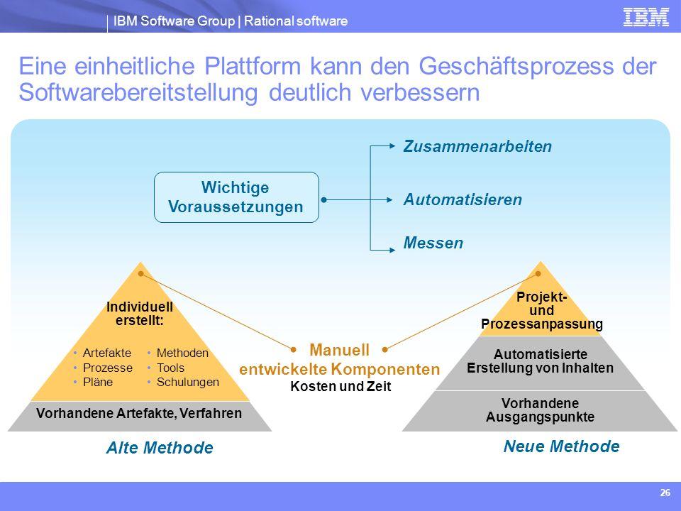 IBM Software Group | Rational software 26 Eine einheitliche Plattform kann den Geschäftsprozess der Softwarebereitstellung deutlich verbessern Manuell
