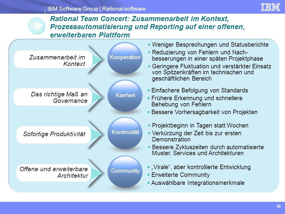 IBM Software Group | Rational software 30 Sofortige Produktivität Das richtige Maß an Governance Zusammenarbeit im Kontext Offene und erweiterbare Arc
