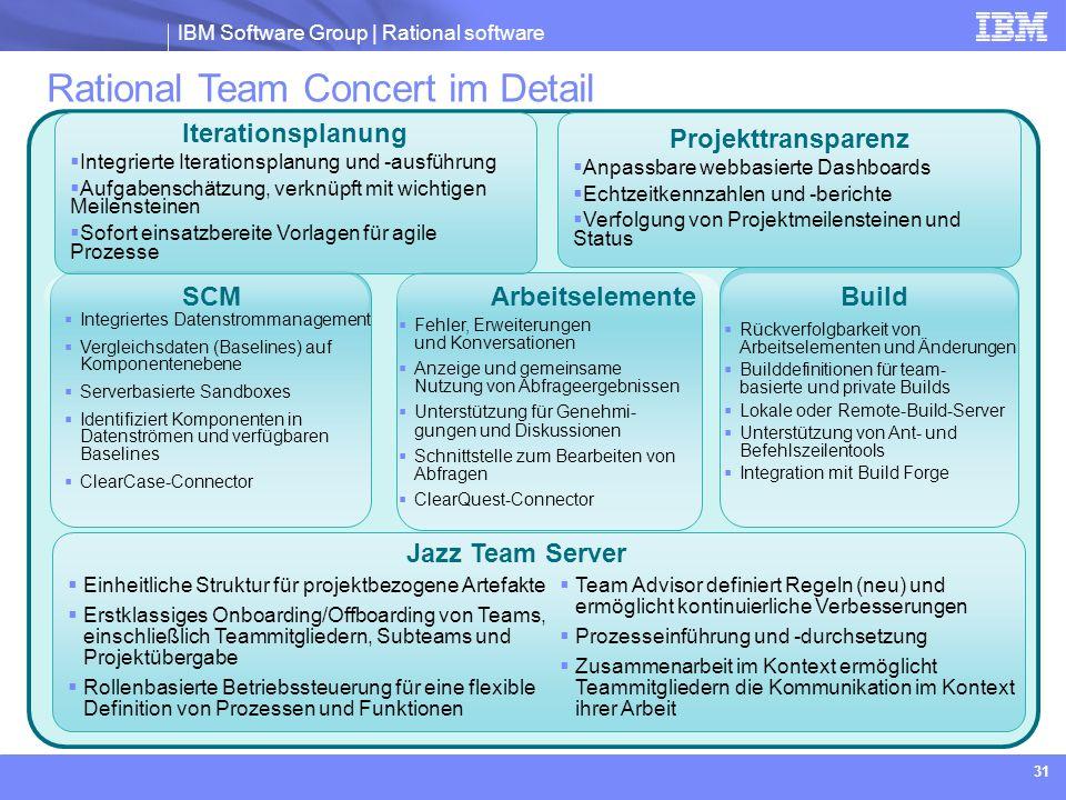 IBM Software Group | Rational software 31 Team Advisor definiert Regeln (neu) und ermöglicht kontinuierliche Verbesserungen Prozesseinführung und -dur