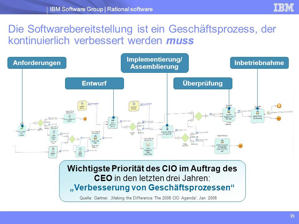 IBM Software Group | Rational software 35 Die Softwarebereitstellung ist ein Geschäftsprozess, der kontinuierlich verbessert werden muss Anforderungen