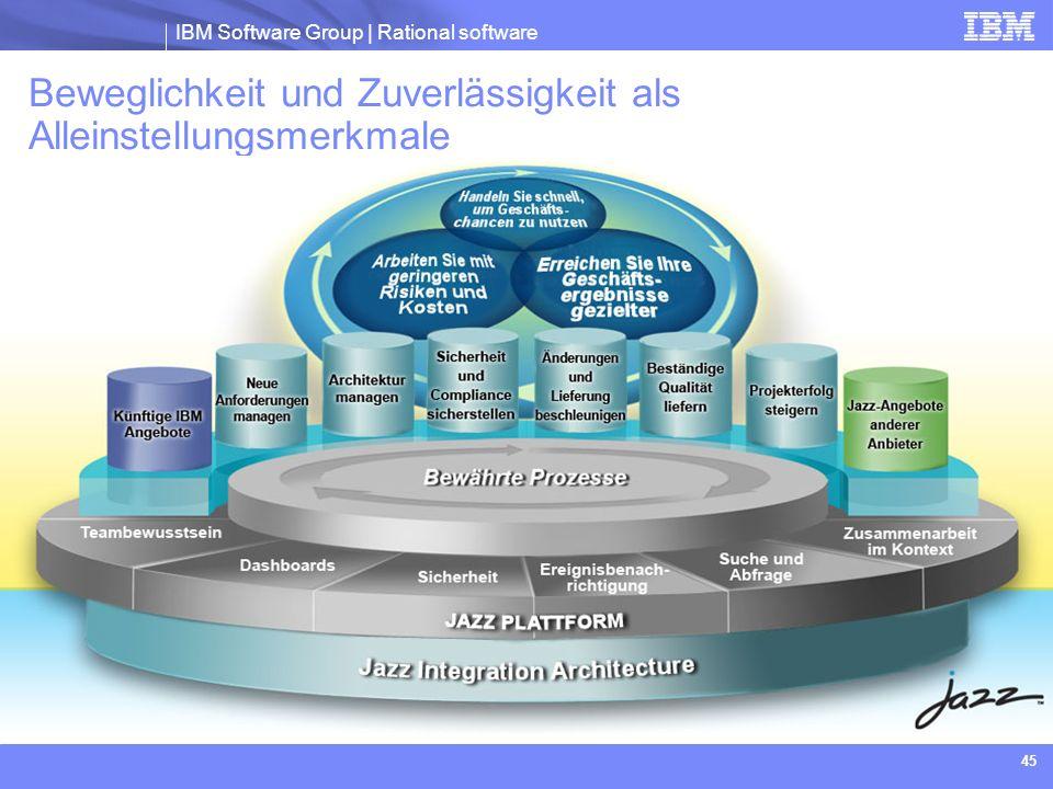 IBM Software Group | Rational software 45 Beweglichkeit und Zuverlässigkeit als Alleinstellungsmerkmale