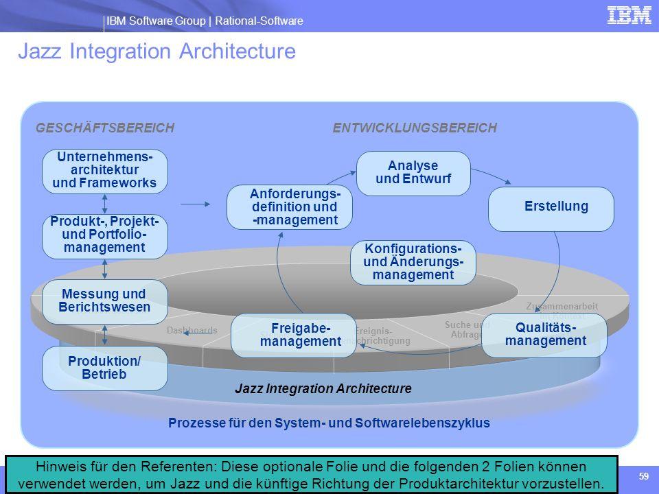 IBM Software Group | Rational software IBM Software Group | Rational-Software 59 Suche und Abfrage Zusammenarbeit im Kontext Teambewusstsein Ereignis-