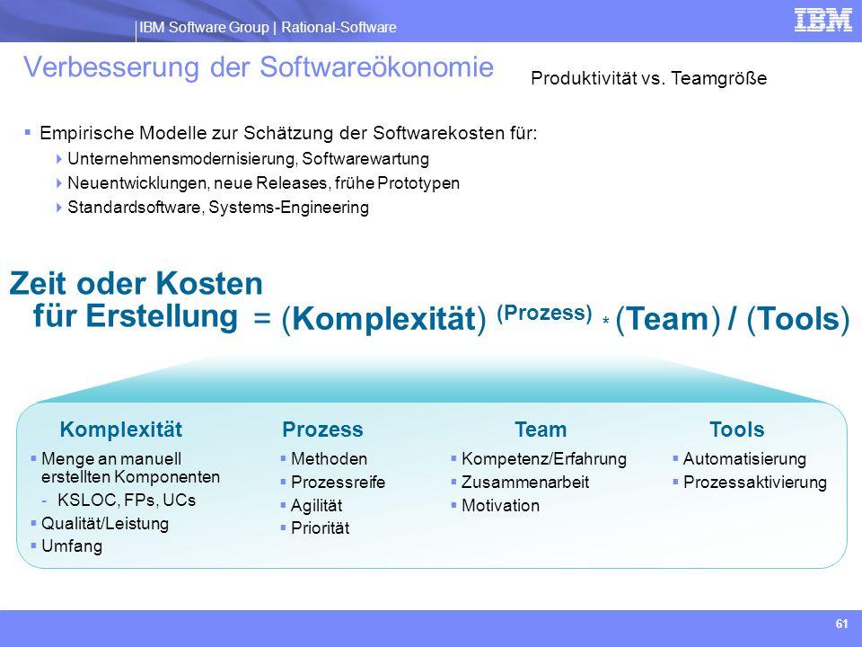 IBM Software Group | Rational software IBM Software Group | Rational-Software 61 Verbesserung der Softwareökonomie Zeit oder Kosten für Erstellung = (