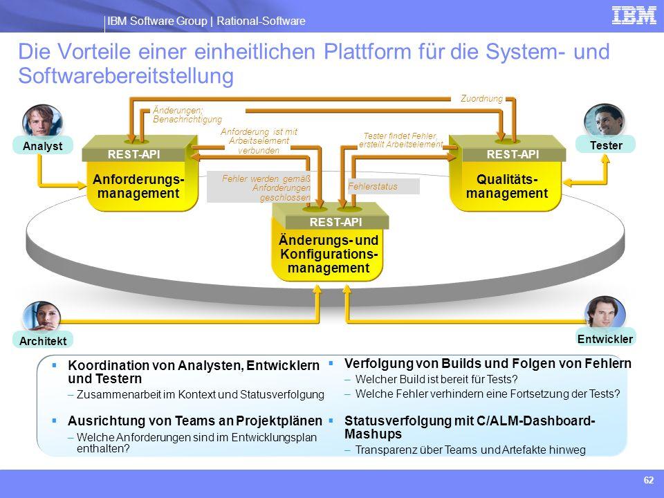 IBM Software Group | Rational software IBM Software Group | Rational-Software 62 Die Vorteile einer einheitlichen Plattform für die System- und Softwa