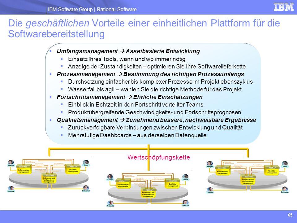 IBM Software Group | Rational software IBM Software Group | Rational-Software 65 Die geschäftlichen Vorteile einer einheitlichen Plattform für die Sof
