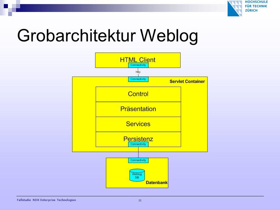 20 Fallstudie NDK Enterprise Technologien Grobarchitektur Weblog