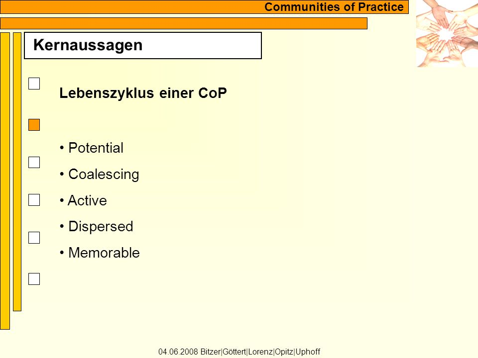 Communities of Practice Kernaussagen 04.06.2008 Bitzer Göttert Lorenz Opitz Uphoff Lebenszyklus einer CoP Potential Coalescing Active Dispersed Memorable