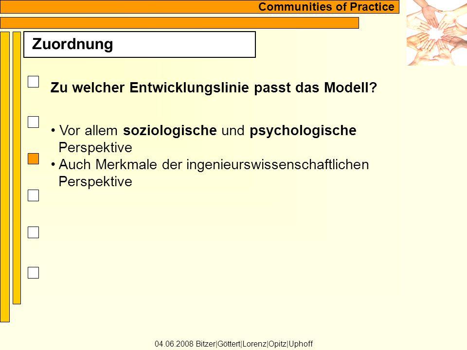 Communities of Practice Zuordnung 04.06.2008 Bitzer Göttert Lorenz Opitz Uphoff Zu welcher Entwicklungslinie passt das Modell.