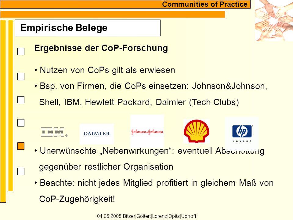 Communities of Practice Empirische Belege 04.06.2008 Bitzer Göttert Lorenz Opitz Uphoff Ergebnisse der CoP-Forschung Nutzen von CoPs gilt als erwiesen Bsp.