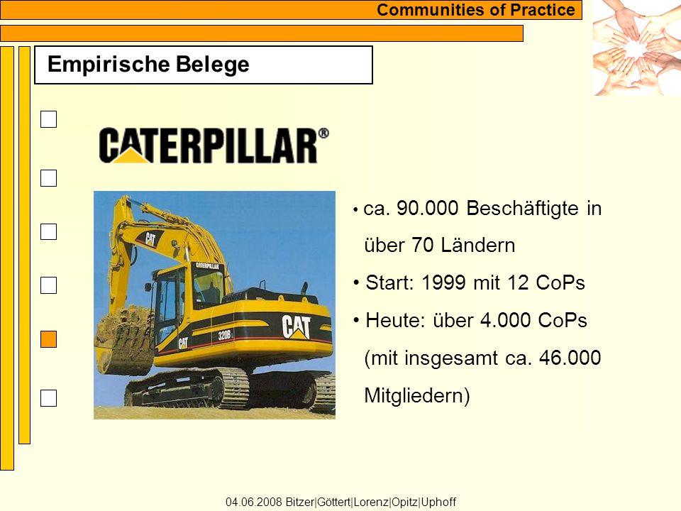 Communities of Practice Empirische Belege 04.06.2008 Bitzer Göttert Lorenz Opitz Uphoff ca.