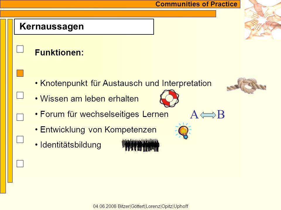 Communities of Practice Kernaussagen 04.06.2008 Bitzer|Göttert|Lorenz|Opitz|Uphoff Rollen: CoP- Assistenten Themen- experten Boundery- Spanner Moderator