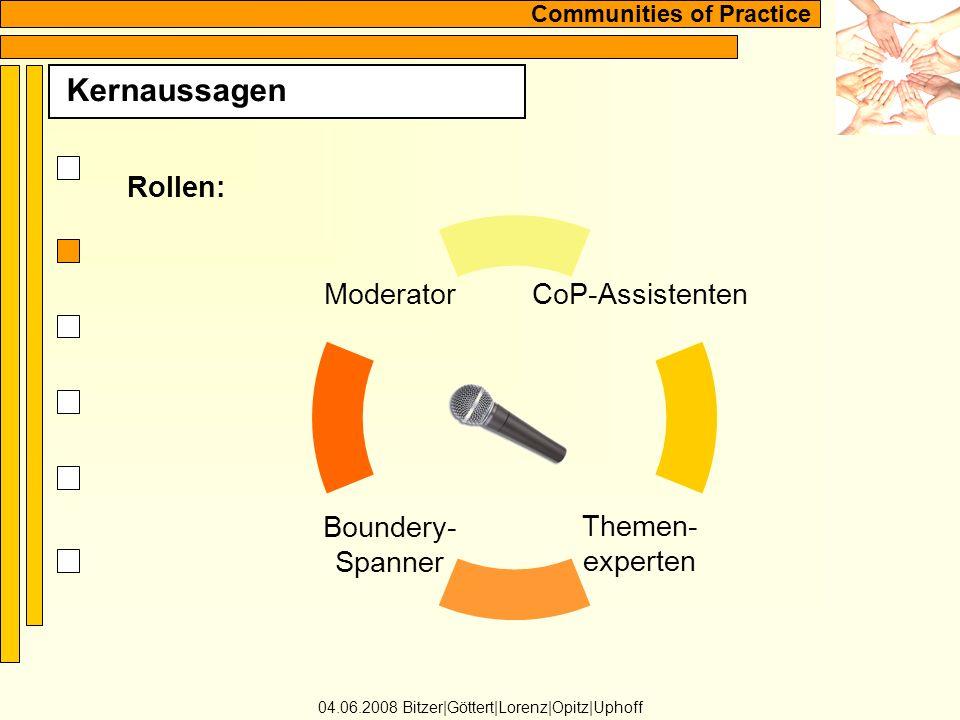 Communities of Practice Kernaussagen 04.06.2008 Bitzer Göttert Lorenz Opitz Uphoff Rollen: CoP- Assistenten Themen- experten Boundery- Spanner Moderator