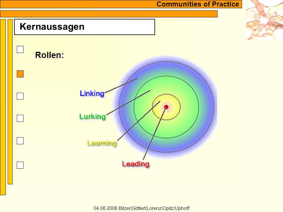 Communities of Practice Kernaussagen 04.06.2008 Bitzer Göttert Lorenz Opitz Uphoff Rollen: