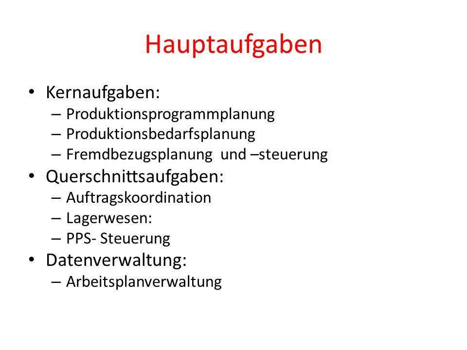 Hauptaufgaben Kernaufgaben: – Produktionsprogrammplanung – Produktionsbedarfsplanung – Fremdbezugsplanung und –steuerung Querschnittsaufgaben: – Auftr