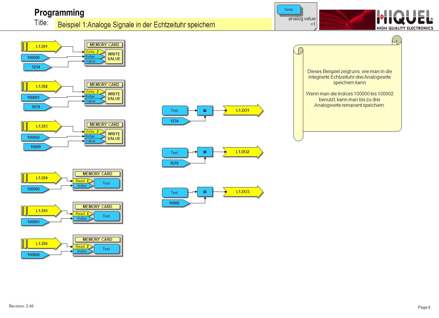 Revision: 2.40 Page 4 Title: Programming Beispiel 1:Analoge Signale in der Echtzeituhr speichern analog value =1 Seite Dieses Beispiel zeigt uns, wie man in die integrierte Echtzeituhr drei Analogwerte speichern kann Wenn man die Indices 100000 bis 100002 benutzt, kann man bis zu drei Analogwerte remanent speichern.