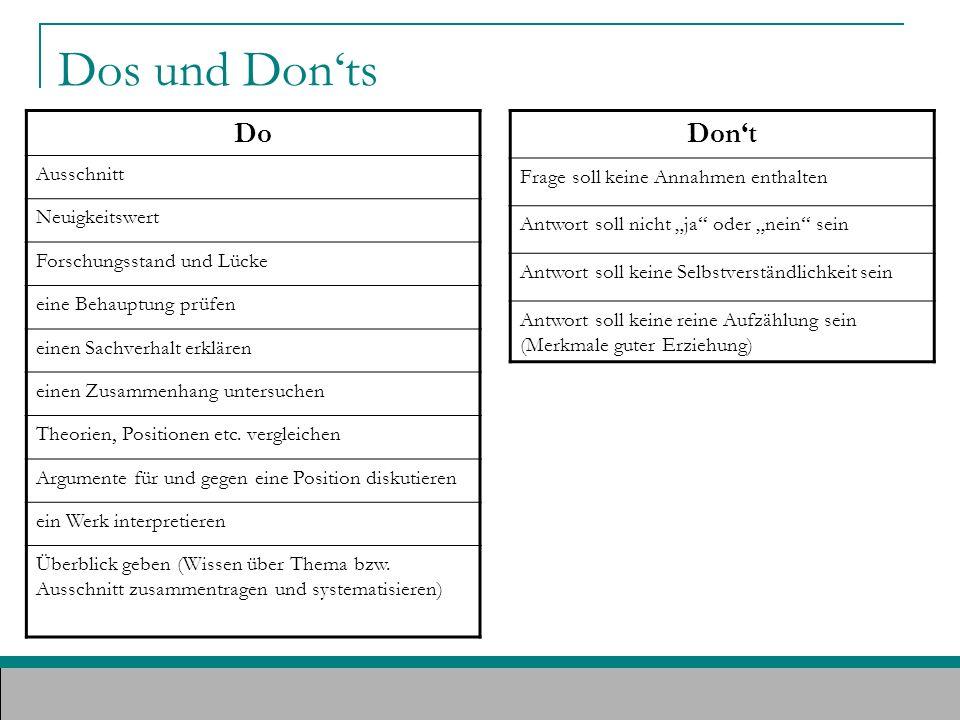 Dos und Donts Do Ausschnitt Neuigkeitswert Forschungsstand und Lücke eine Behauptung prüfen einen Sachverhalt erklären einen Zusammenhang untersuchen