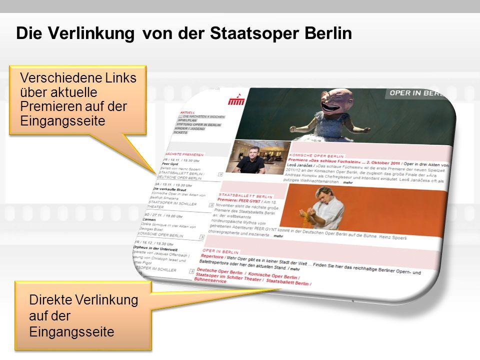 Die Verlinkung von der Staatsoper Berlin Direkte Verlinkung auf der Eingangsseite Verschiedene Links über aktuelle Premieren auf der Eingangsseite