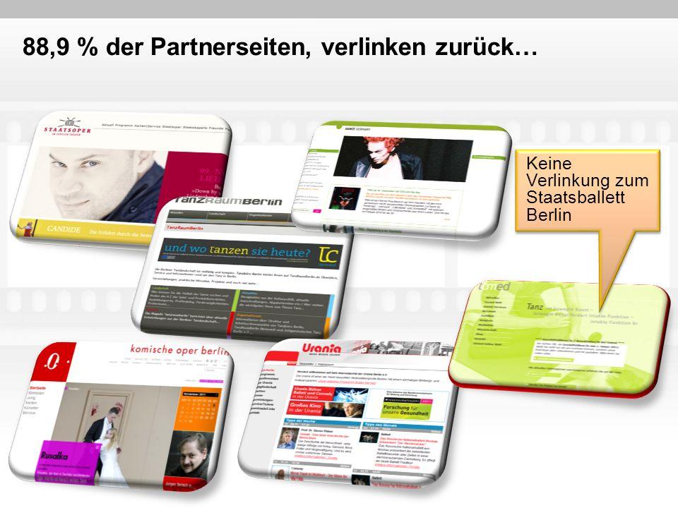 88,9 % der Partnerseiten, verlinken zurück… Keine Verlinkung zum Staatsballett Berlin