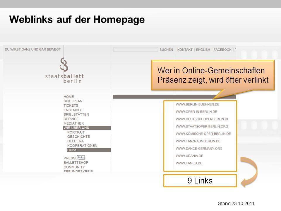 Weblinks auf der Homepage Stand 23.10.2011 9 Links Wer in Online-Gemeinschaften Präsenz zeigt, wird öfter verlinkt