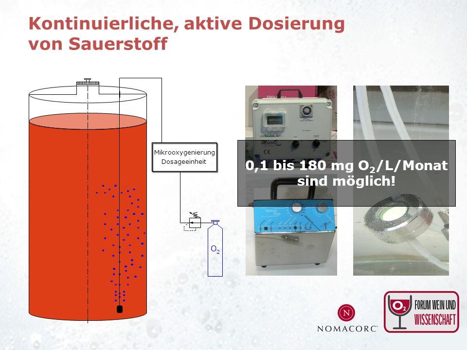 Kontinuierliche, aktive Dosierung von Sauerstoff Mikrooxygenierung Dosageeinheit O 2 0,1 bis 180 mg O 2 /L/Monat sind möglich!