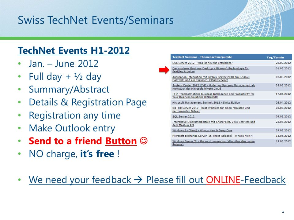 Swiss TechNet Events/Seminars TechNet Events H1-2012 Jan. – June 2012 Full day + ½ day Summary/Abstract Details & Registration Page Registration any t