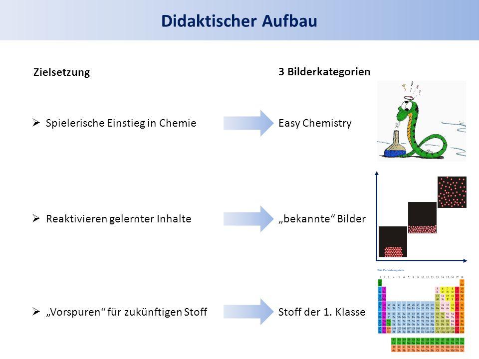 Didaktischer Aufbau Zielsetzung 3 Bilderkategorien Reaktivieren gelernter Inhalte Vorspuren für zukünftigen Stoff Spielerische Einstieg in Chemie Easy Chemistry bekannte Bilder Stoff der 1.