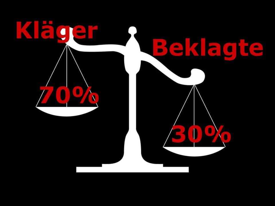 70% 30% Kläger Beklagte