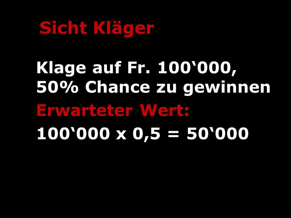Sicht Kläger Klage auf Fr. 100000, 50% Chance zu gewinnen Erwarteter Wert: 100000 x 0,5 = 50000