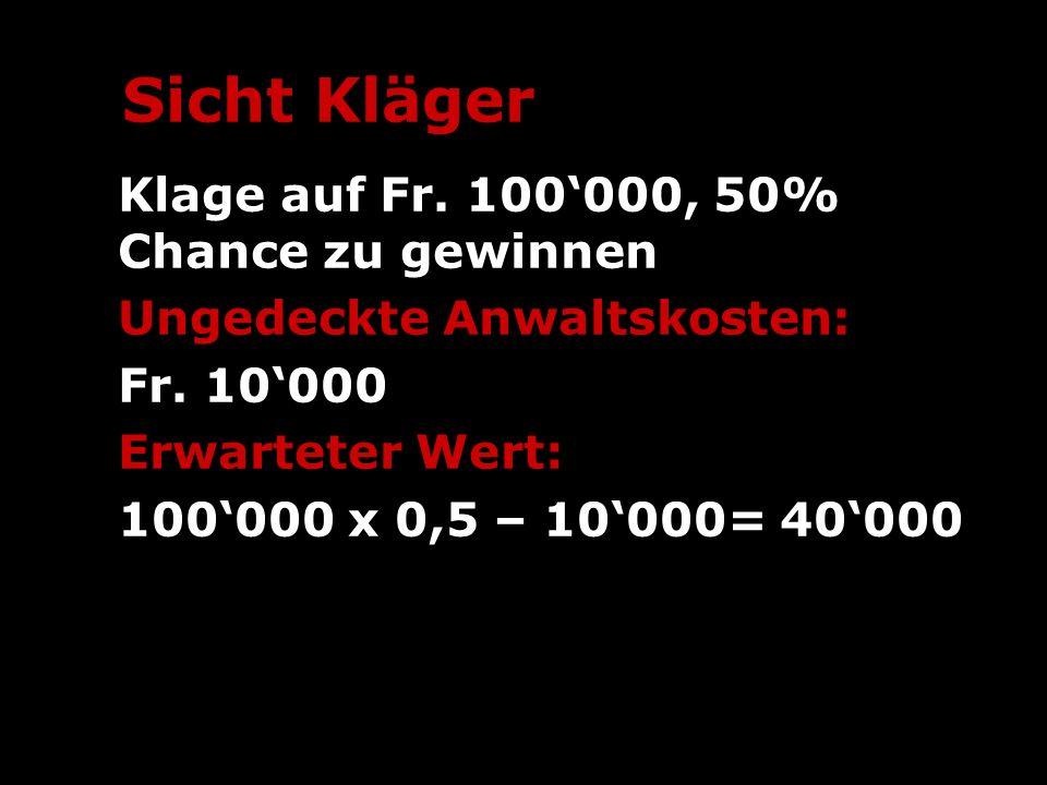 Sicht Kläger Klage auf Fr. 100000, 50% Chance zu gewinnen Ungedeckte Anwaltskosten: Fr. 10000 Erwarteter Wert: 100000 x 0,5 – 10000= 40000
