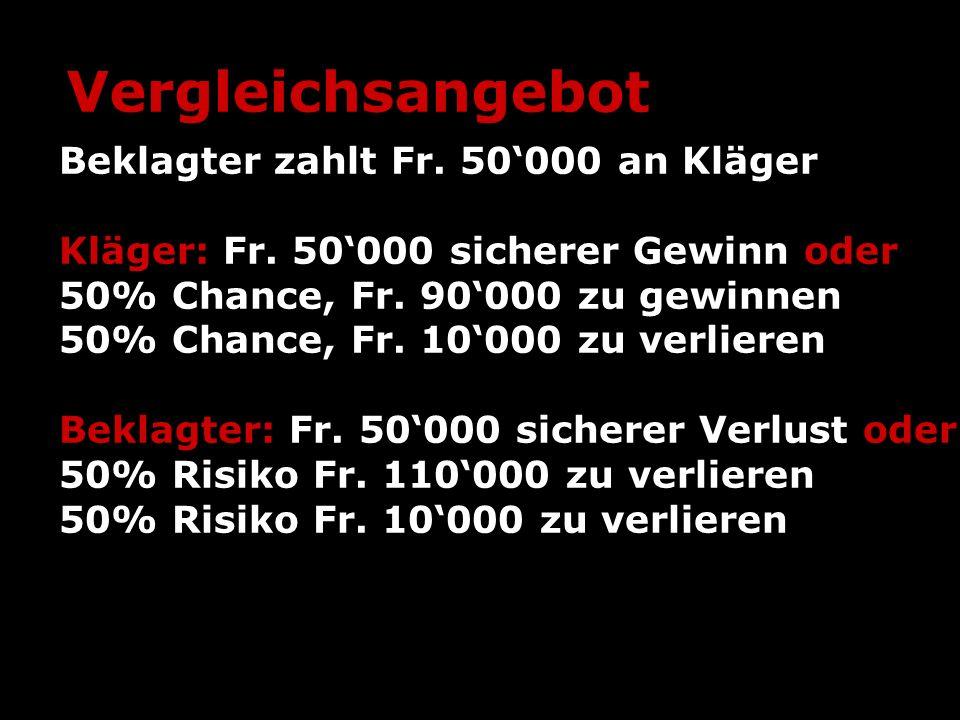Vergleichsangebot Beklagter zahlt Fr. 50000 an Kläger Kläger: Fr. 50000 sicherer Gewinn oder 50% Chance, Fr. 90000 zu gewinnen 50% Chance, Fr. 10000 z