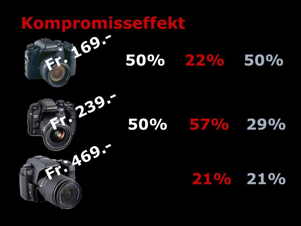 Kompromisseffekt Fr. 169.- Fr. 239.- Fr. 469.- 50% 22% 57% 21% 50% 29% 21%