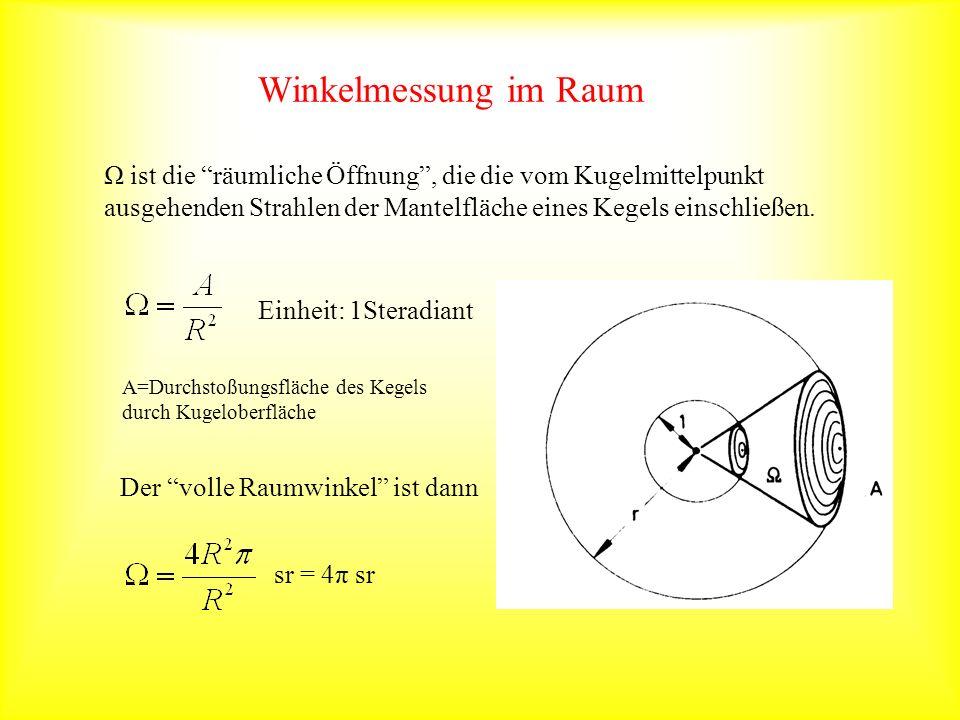 Ω ist die räumliche Öffnung, die die vom Kugelmittelpunkt ausgehenden Strahlen der Mantelfläche eines Kegels einschließen. A=Durchstoßungsfläche des K