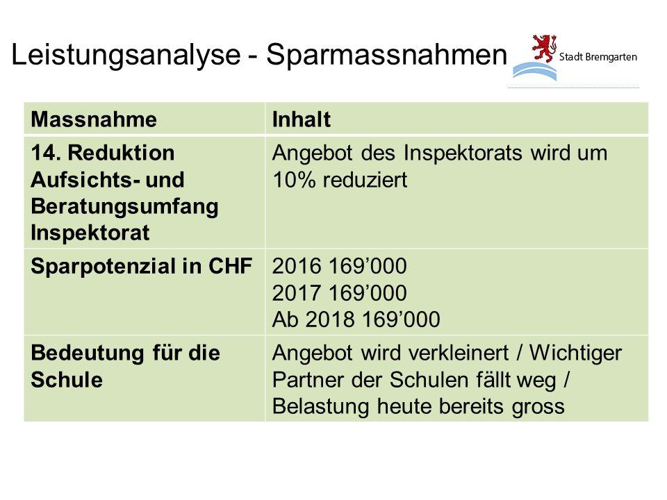 Leistungsanalyse - Sparmassnahmen MassnahmeInhalt 14.
