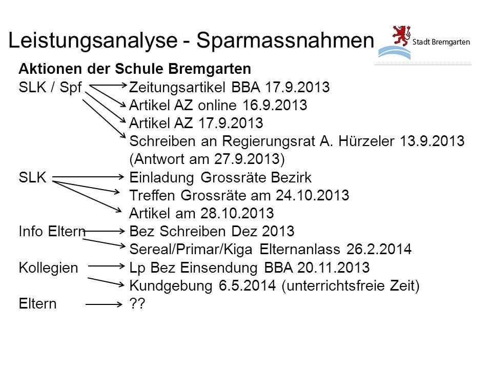 Leistungsanalyse - Sparmassnahmen Aktionen der Schule Bremgarten SLK / SpfZeitungsartikel BBA 17.9.2013 Artikel AZ online 16.9.2013 Artikel AZ 17.9.20