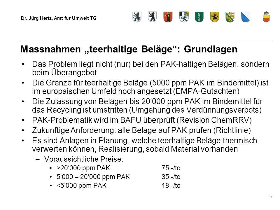 Dr. Jürg Hertz, Amt für Umwelt TG 14 Massnahmen teerhaltige Beläge: Grundlagen Das Problem liegt nicht (nur) bei den PAK-haltigen Belägen, sondern bei