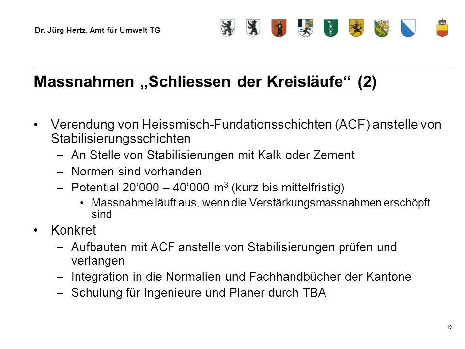 Dr. Jürg Hertz, Amt für Umwelt TG 19 Massnahmen Schliessen der Kreisläufe (2) Verendung von Heissmisch-Fundationsschichten (ACF) anstelle von Stabilis